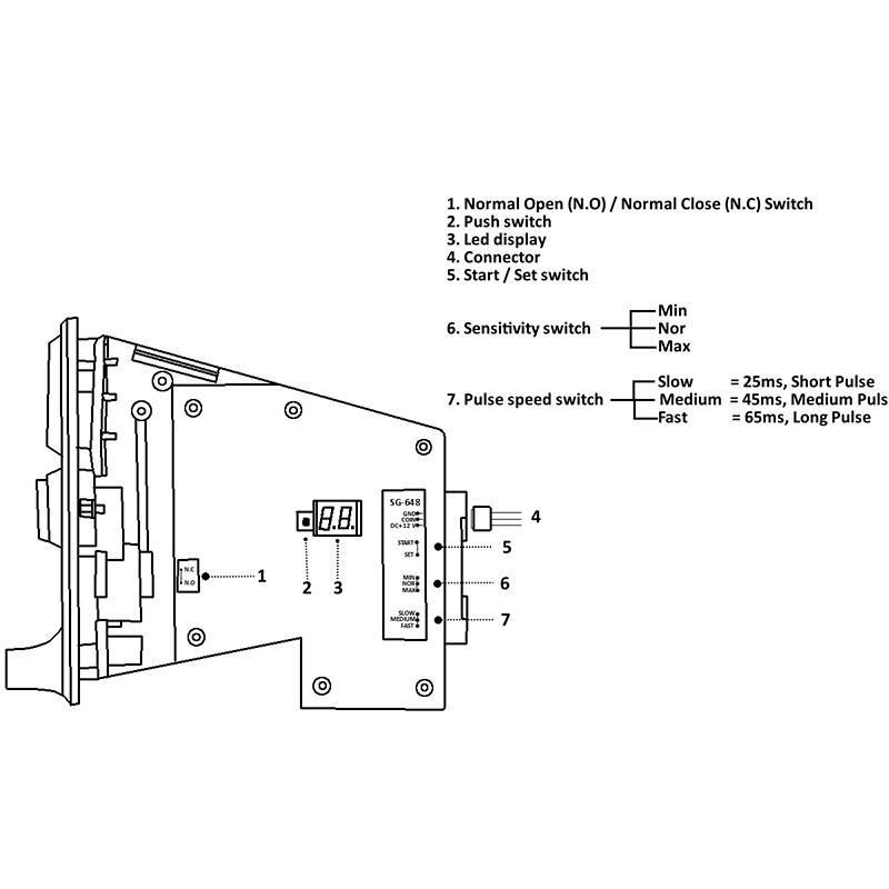 Vending Machine Coin Slot - SG 9 on